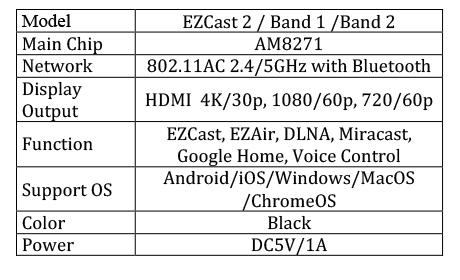 ezcast band1